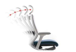 headrest lean back